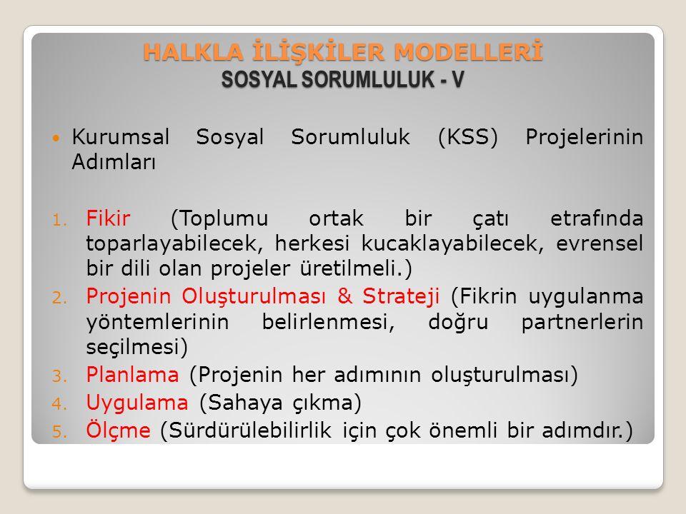HALKLA İLİŞKİLER MODELLERİ SOSYAL SORUMLULUK - V