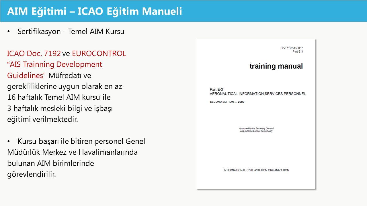 AIM Eğitimi – ICAO Eğitim Manueli