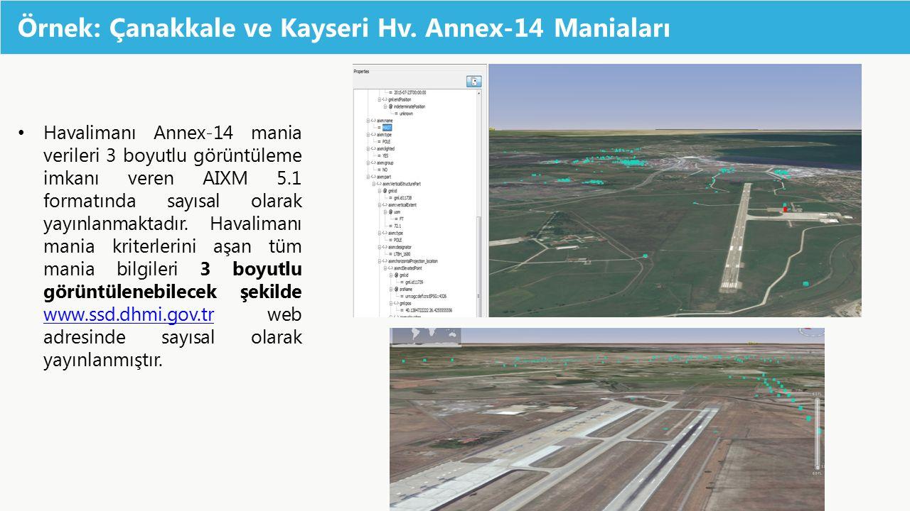 Örnek: Çanakkale ve Kayseri Hv. Annex-14 Maniaları