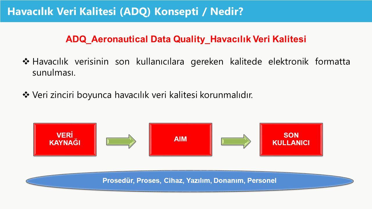 Havacılık Veri Kalitesi (ADQ) Konsepti / Nedir