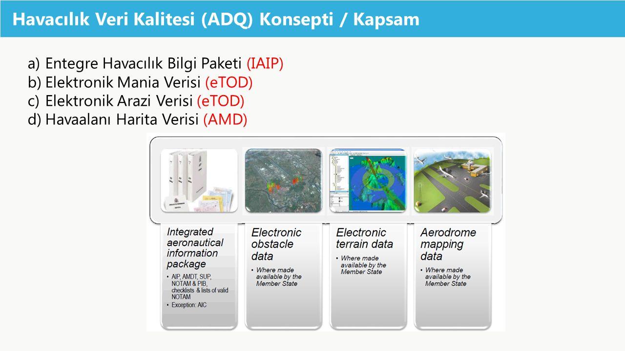 Havacılık Veri Kalitesi (ADQ) Konsepti / Kapsam