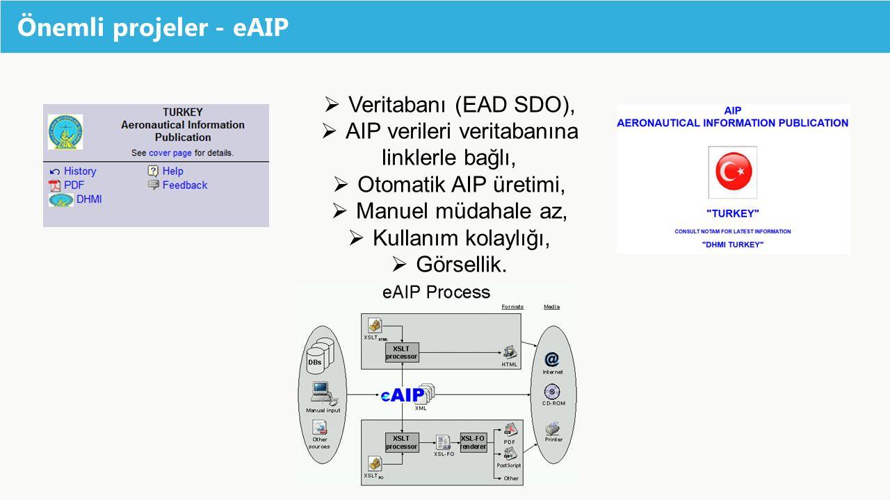 AIP verileri veritabanına