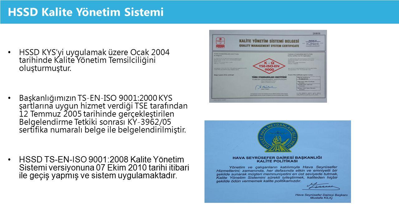 HSSD Kalite Yönetim Sistemi