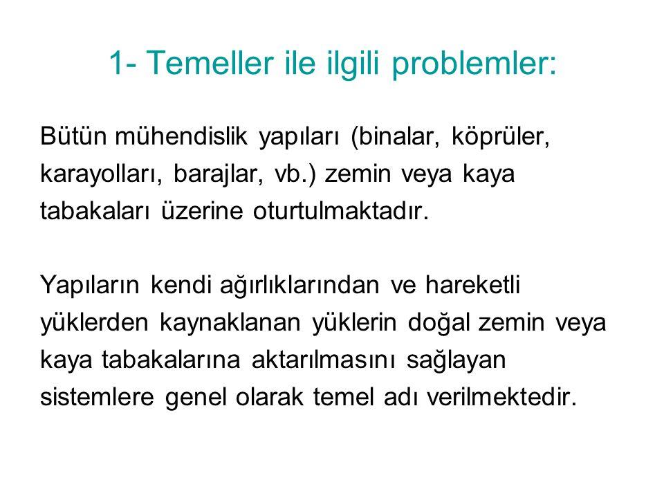 1- Temeller ile ilgili problemler: