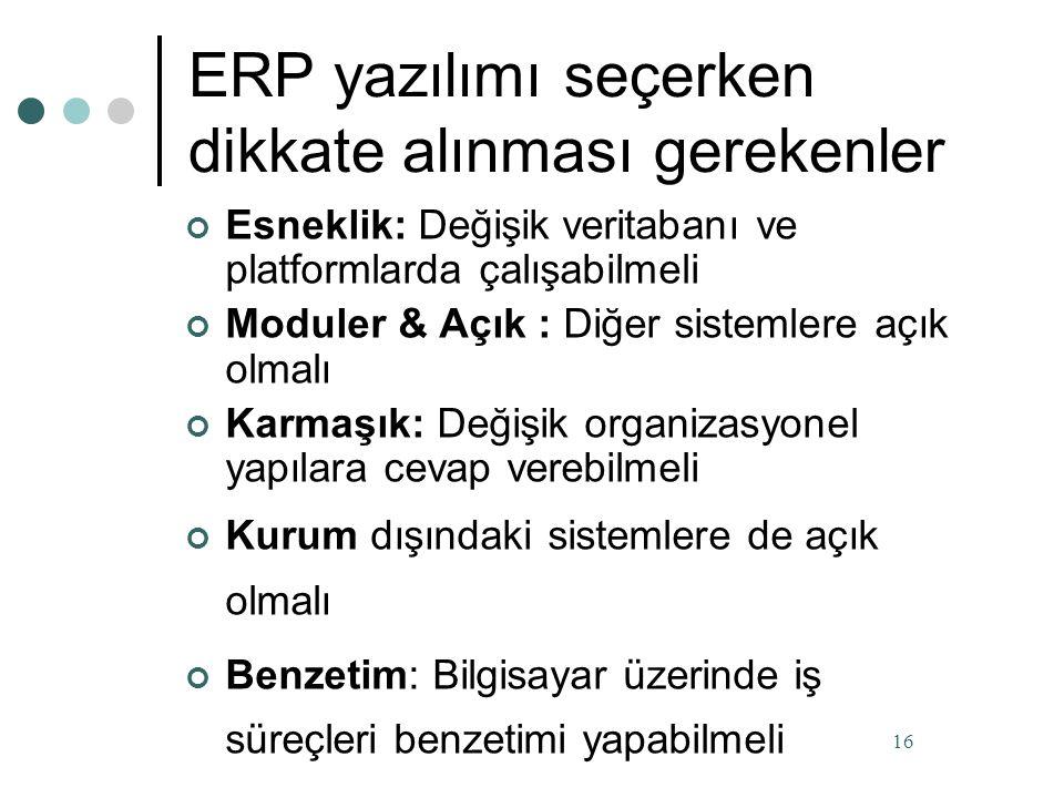 ERP yazılımı seçerken dikkate alınması gerekenler