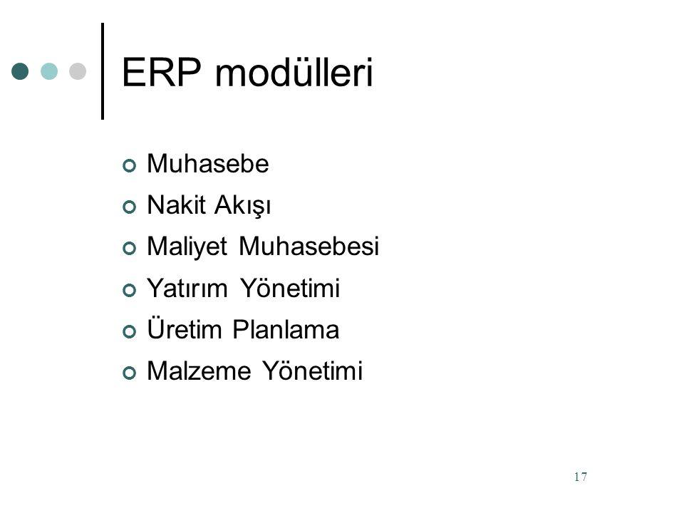 ERP modülleri Muhasebe Nakit Akışı Maliyet Muhasebesi Yatırım Yönetimi