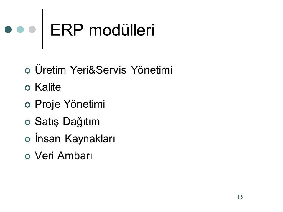 ERP modülleri Üretim Yeri&Servis Yönetimi Kalite Proje Yönetimi