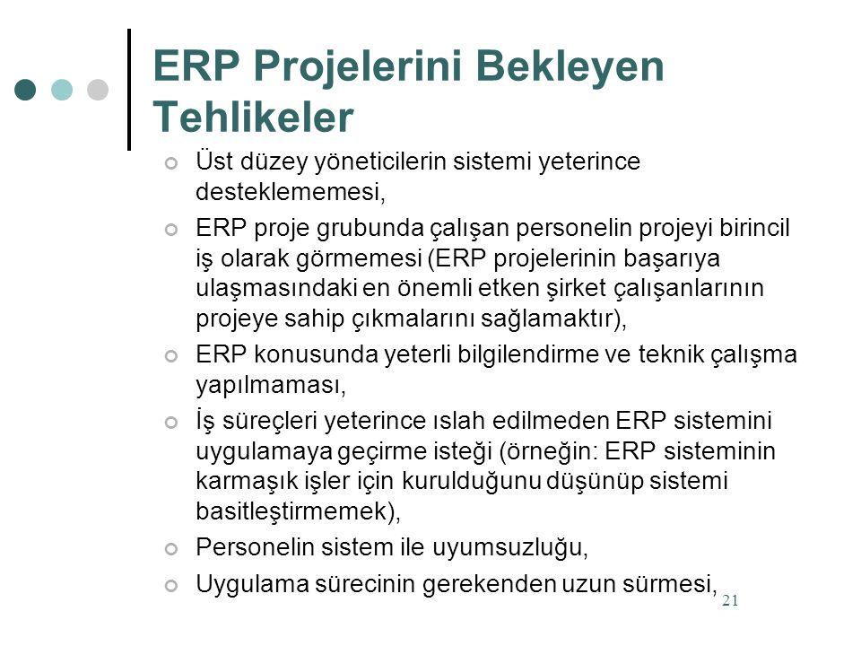 ERP Projelerini Bekleyen Tehlikeler