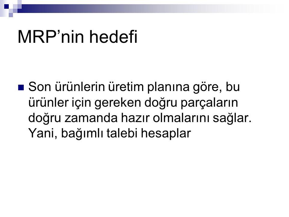 MRP'nin hedefi