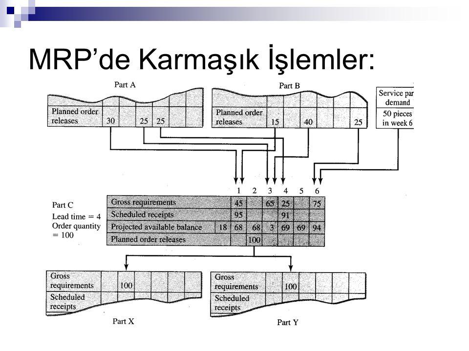 MRP'de Karmaşık İşlemler: