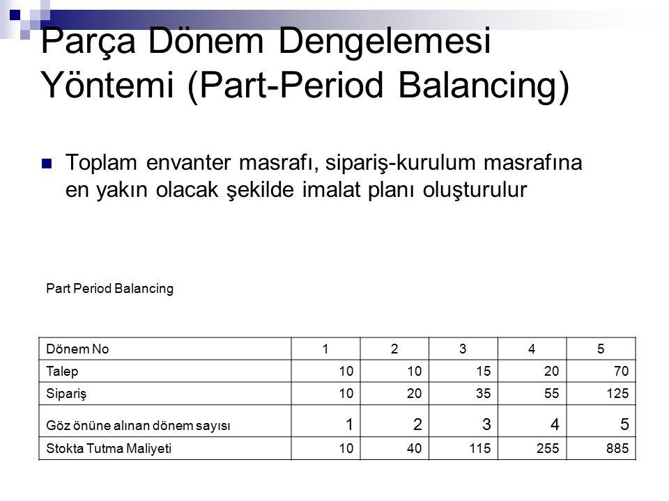 Parça Dönem Dengelemesi Yöntemi (Part-Period Balancing)