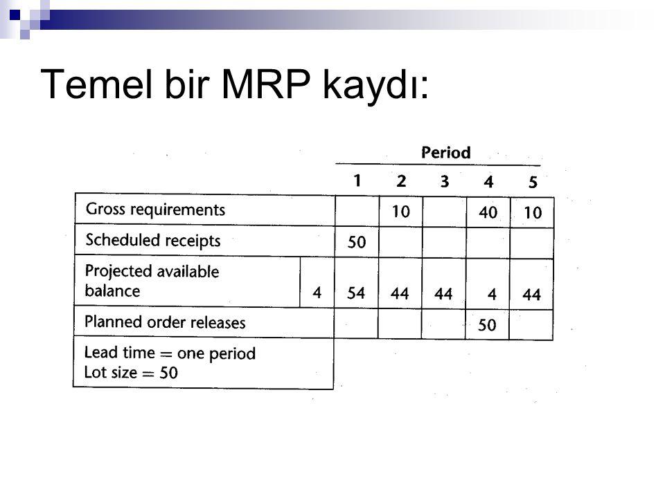 Temel bir MRP kaydı: