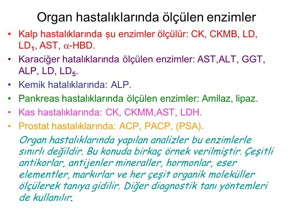 Organ hastalıklarında ölçülen enzimler