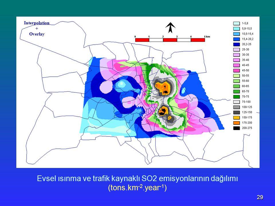 Evsel ısınma ve trafik kaynaklı SO2 emisyonlarının dağılımı