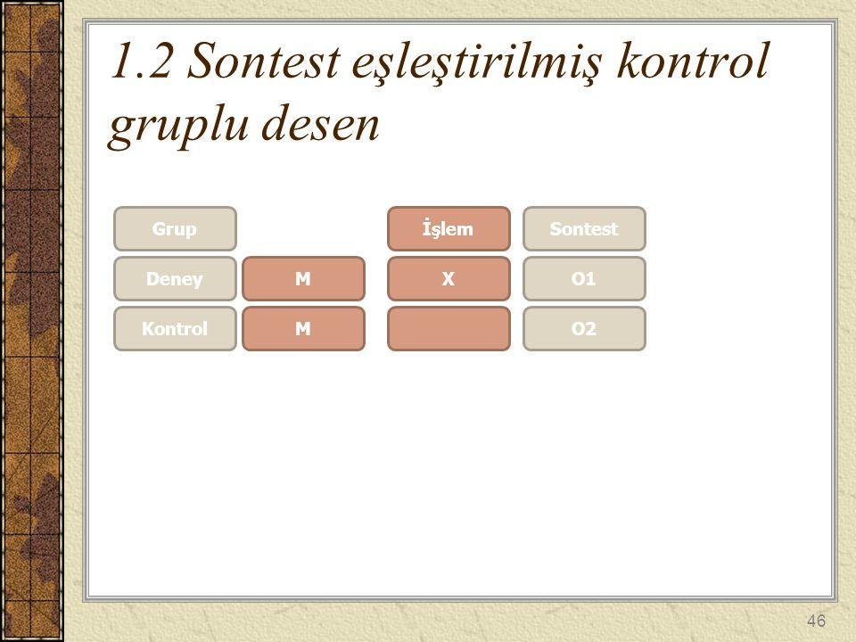 1.2 Sontest eşleştirilmiş kontrol gruplu desen