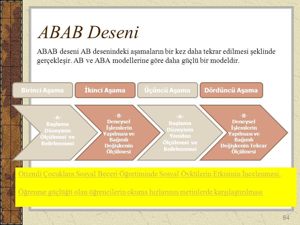 ABAB Deseni