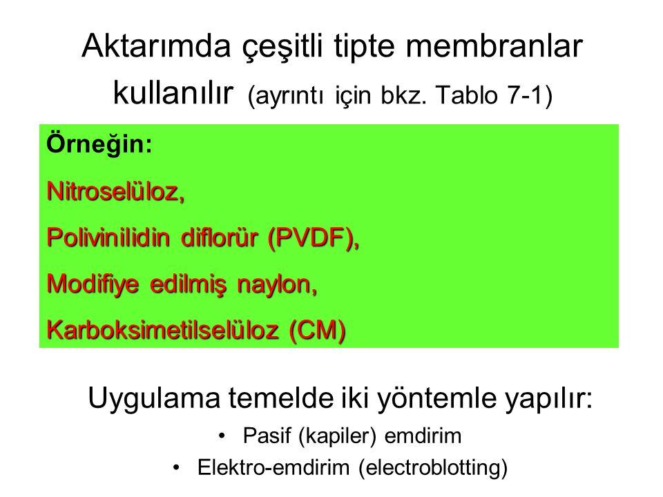 Aktarımda çeşitli tipte membranlar kullanılır (ayrıntı için bkz