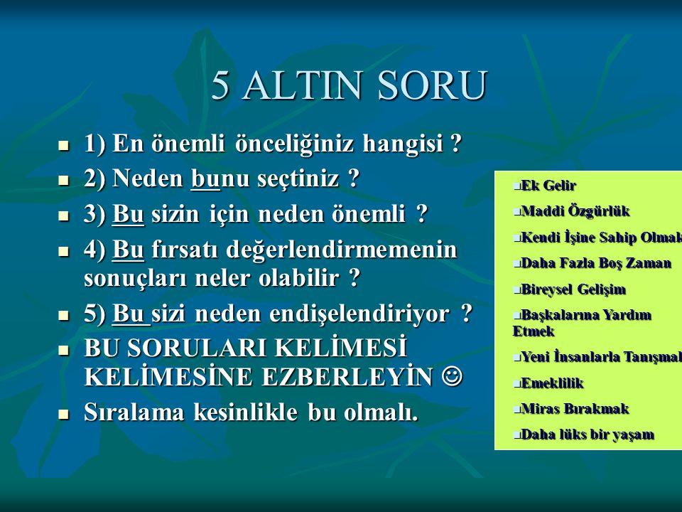 5 ALTIN SORU 1) En önemli önceliğiniz hangisi