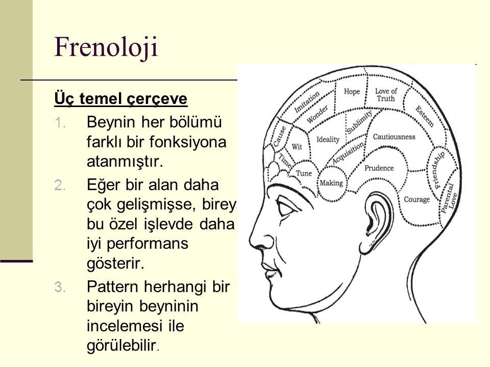 Frenoloji Üç temel çerçeve