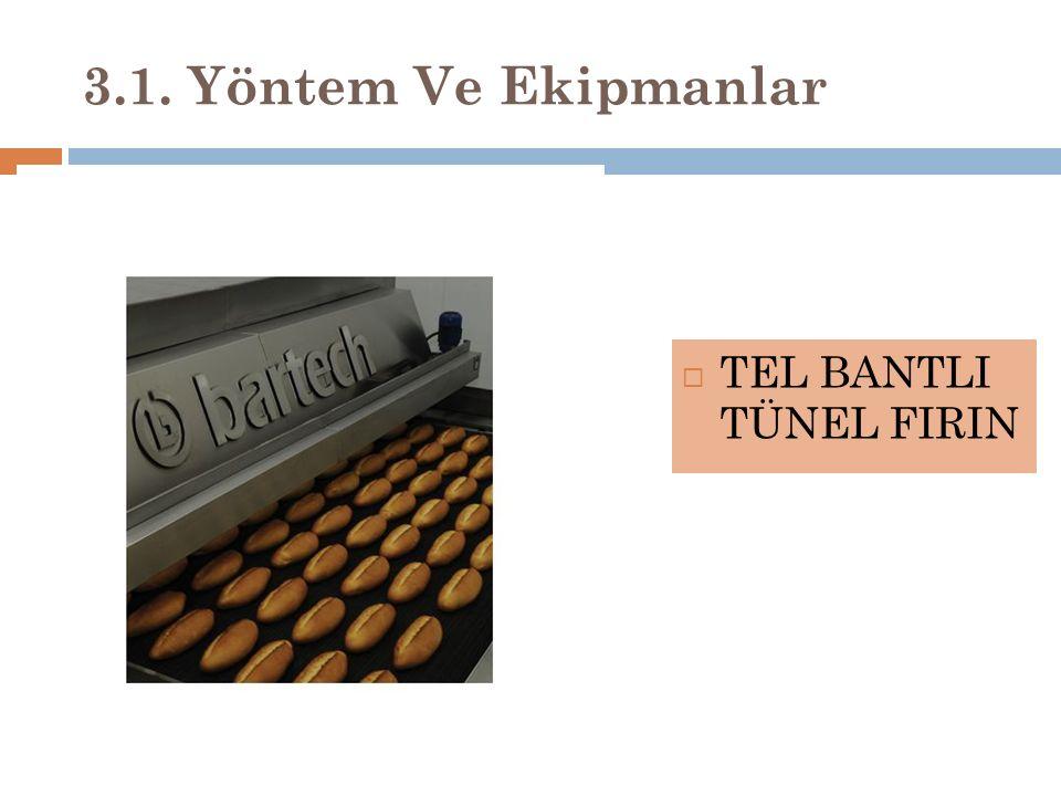 3.1. Yöntem Ve Ekipmanlar TEL BANTLI TÜNEL FIRIN
