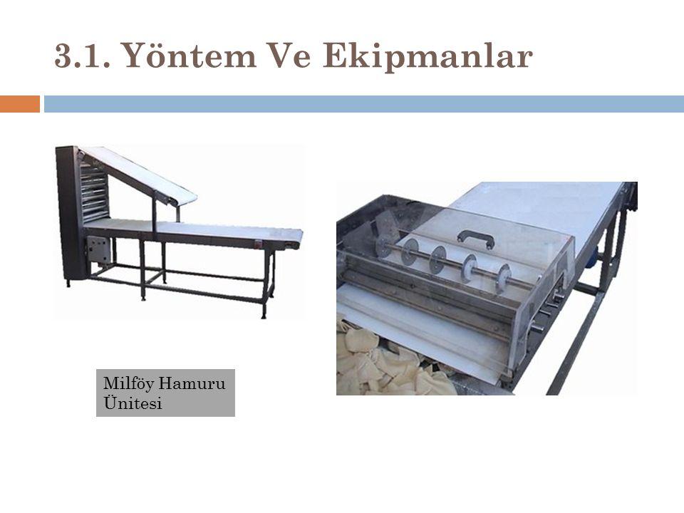 3.1. Yöntem Ve Ekipmanlar Milföy Hamuru Ünitesi