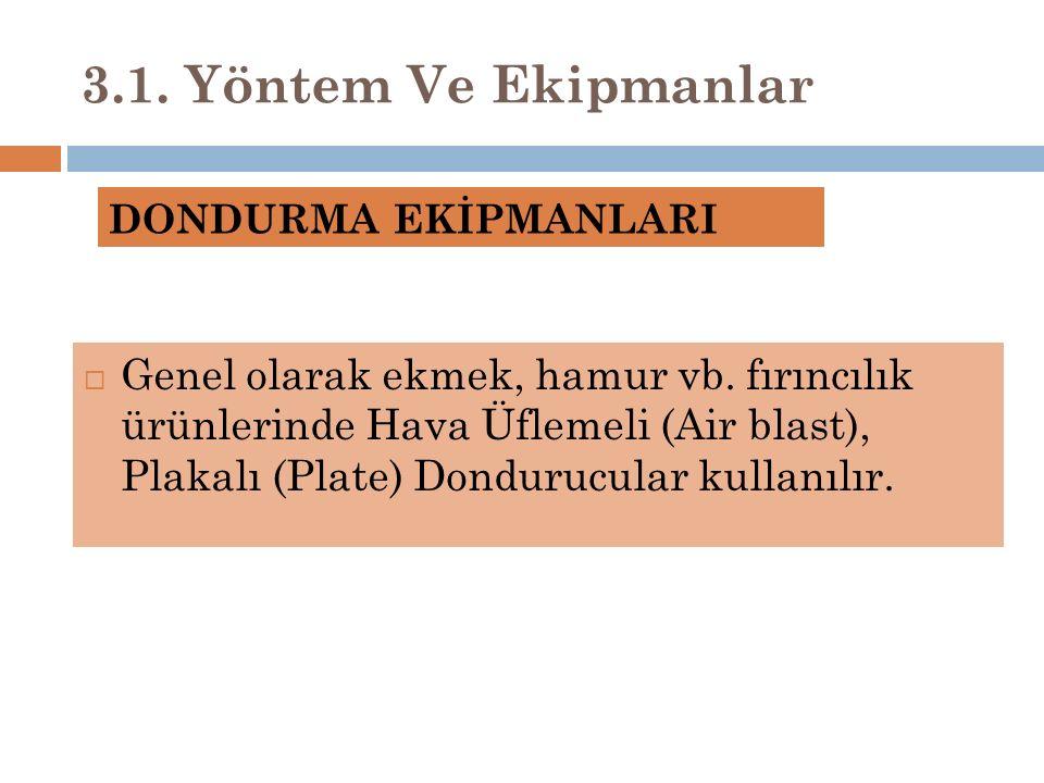 3.1. Yöntem Ve Ekipmanlar DONDURMA EKİPMANLARI.