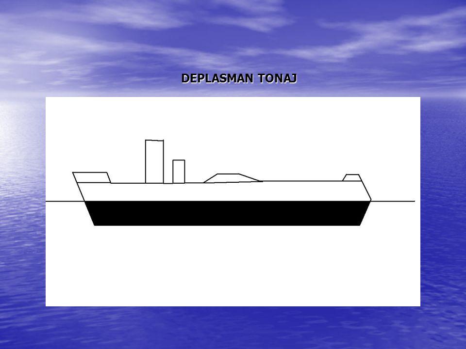 DEPLASMAN TONAJ