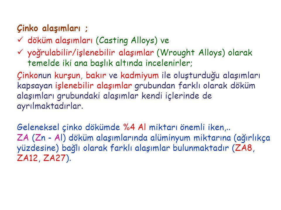 Çinko alaşımları ; döküm alaşımları (Casting Alloys) ve.