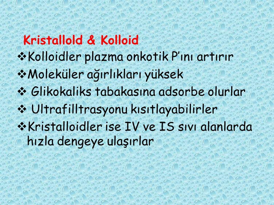 Kristallold & Kolloid Kolloidler plazma onkotik P'ını artırır. Moleküler ağırlıkları yüksek. Glikokaliks tabakasına adsorbe olurlar.