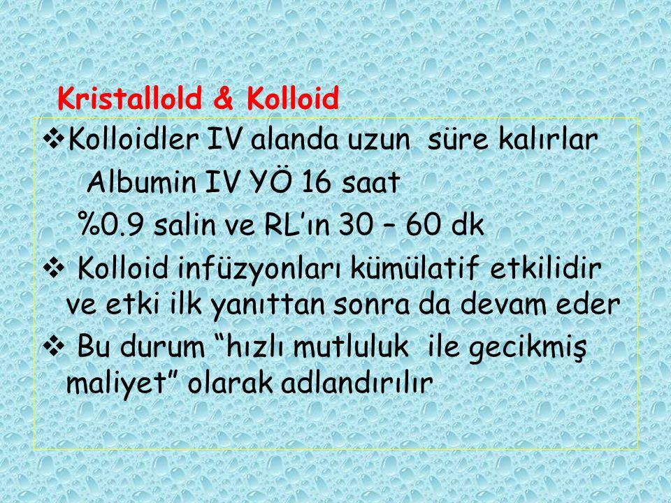Kristallold & Kolloid Kolloidler IV alanda uzun süre kalırlar. Albumin IV YÖ 16 saat. %0.9 salin ve RL'ın 30 – 60 dk.
