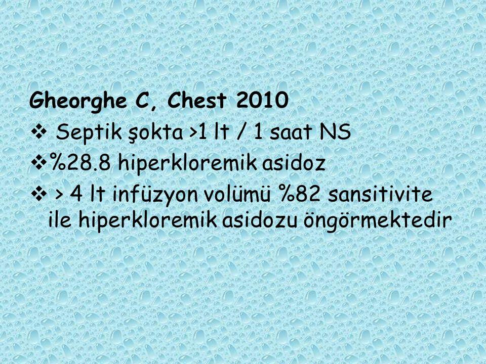 Gheorghe C, Chest 2010 Septik şokta >1 lt / 1 saat NS. %28.8 hiperkloremik asidoz.