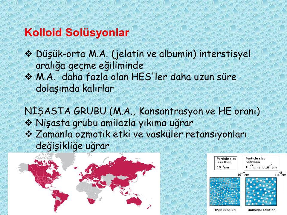 Kolloid Solüsyonlar Düşük-orta M.A. (jelatin ve albumin) interstisyel