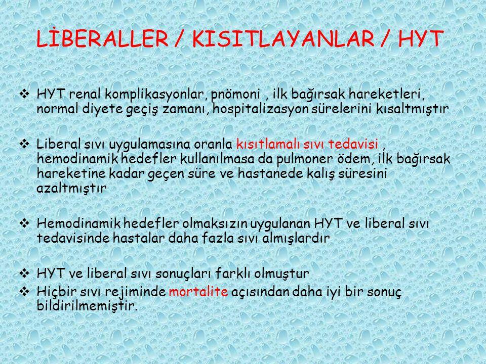 LİBERALLER / KISITLAYANLAR / HYT