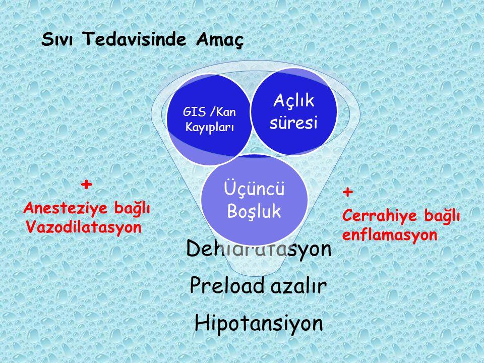 + + Dehidratasyon Preload azalır Hipotansiyon Sıvı Tedavisinde Amaç
