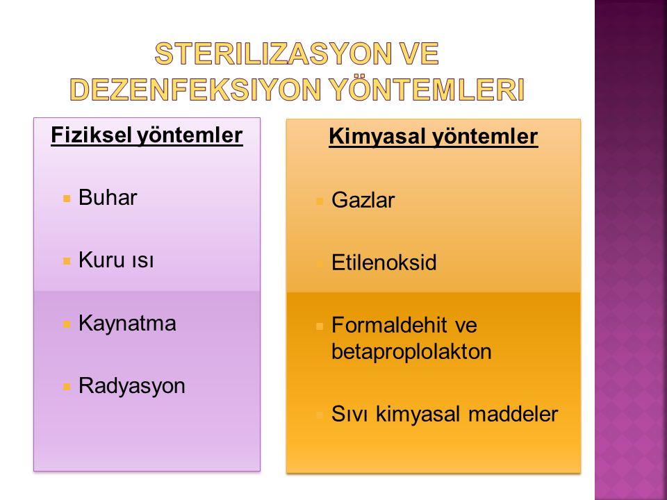 Sterilizasyon Ve Dezenfeksiyon Yöntemleri