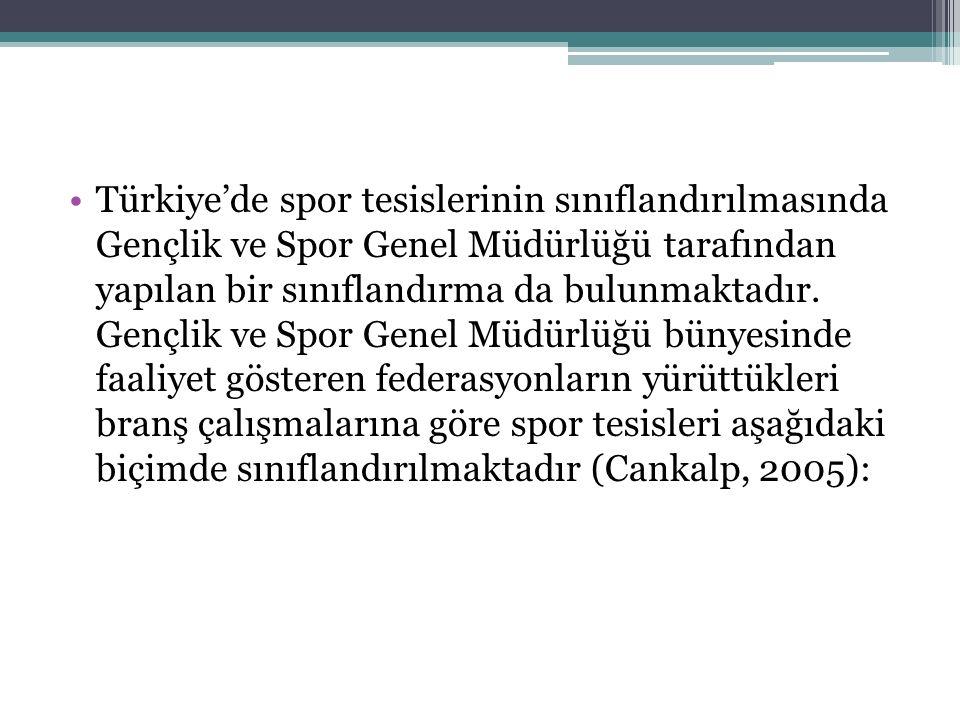 Türkiye'de spor tesislerinin sınıflandırılmasında Gençlik ve Spor Genel Müdürlüğü tarafından yapılan bir sınıflandırma da bulunmaktadır.