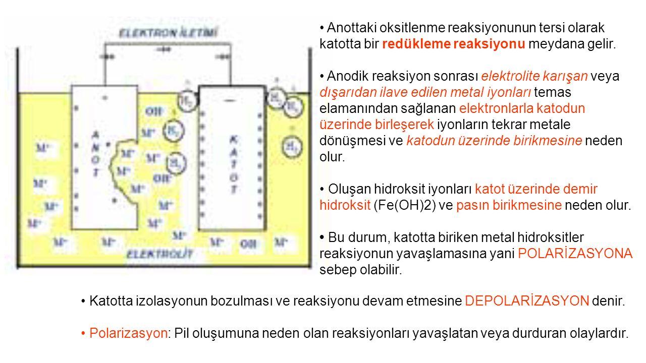 • Anottaki oksitlenme reaksiyonunun tersi olarak katotta bir redükleme reaksiyonu meydana gelir.