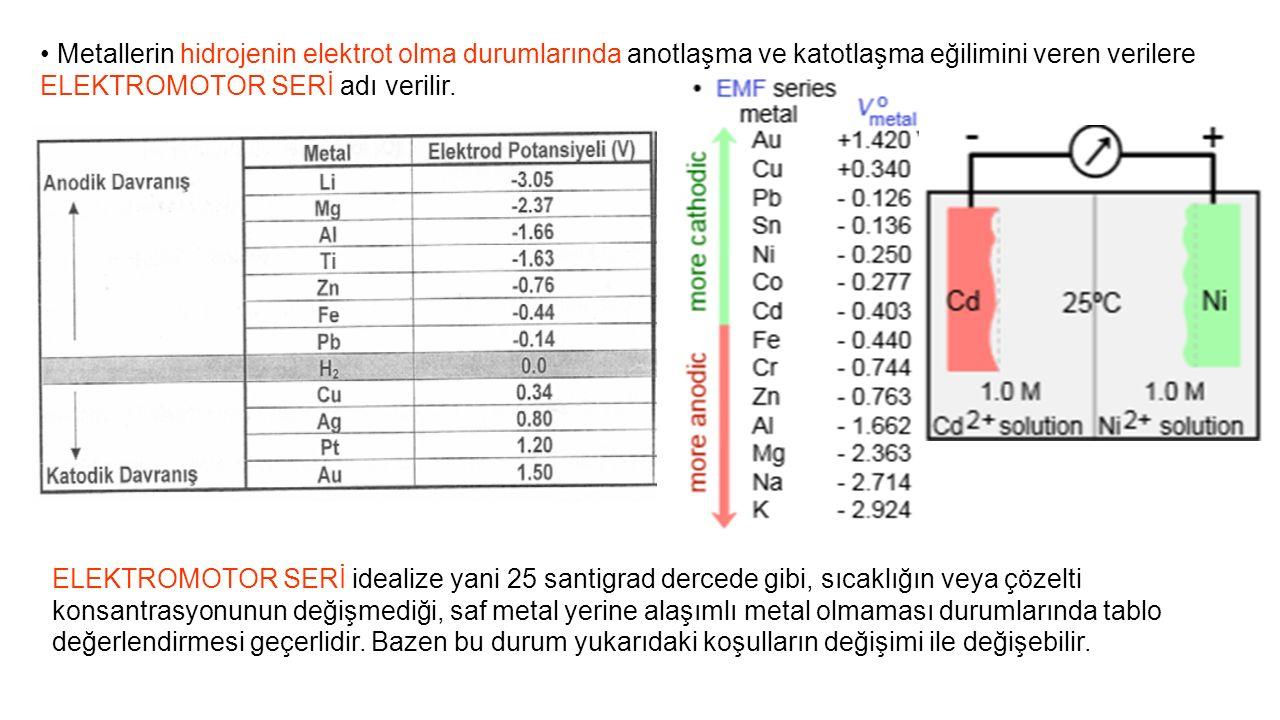 • Metallerin hidrojenin elektrot olma durumlarında anotlaşma ve katotlaşma eğilimini veren verilere ELEKTROMOTOR SERİ adı verilir.