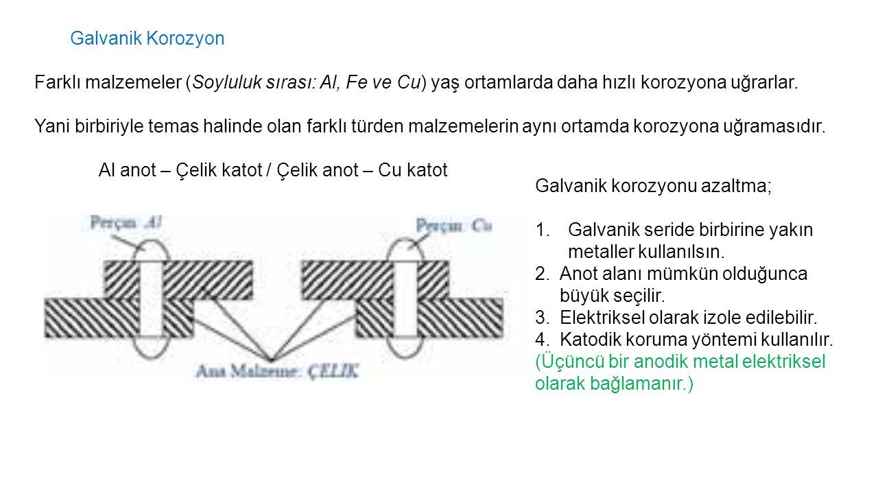 Galvanik Korozyon Farklı malzemeler (Soyluluk sırası: Al, Fe ve Cu) yaş ortamlarda daha hızlı korozyona uğrarlar.