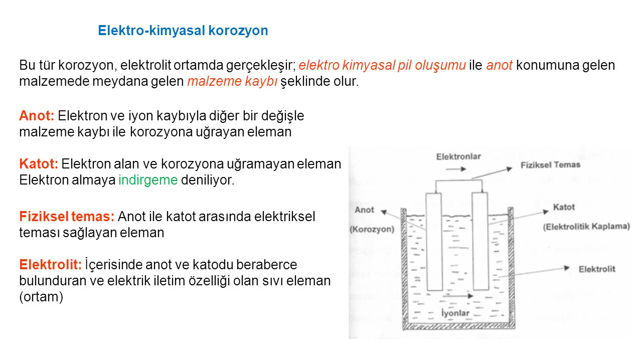 Elektro-kimyasal korozyon