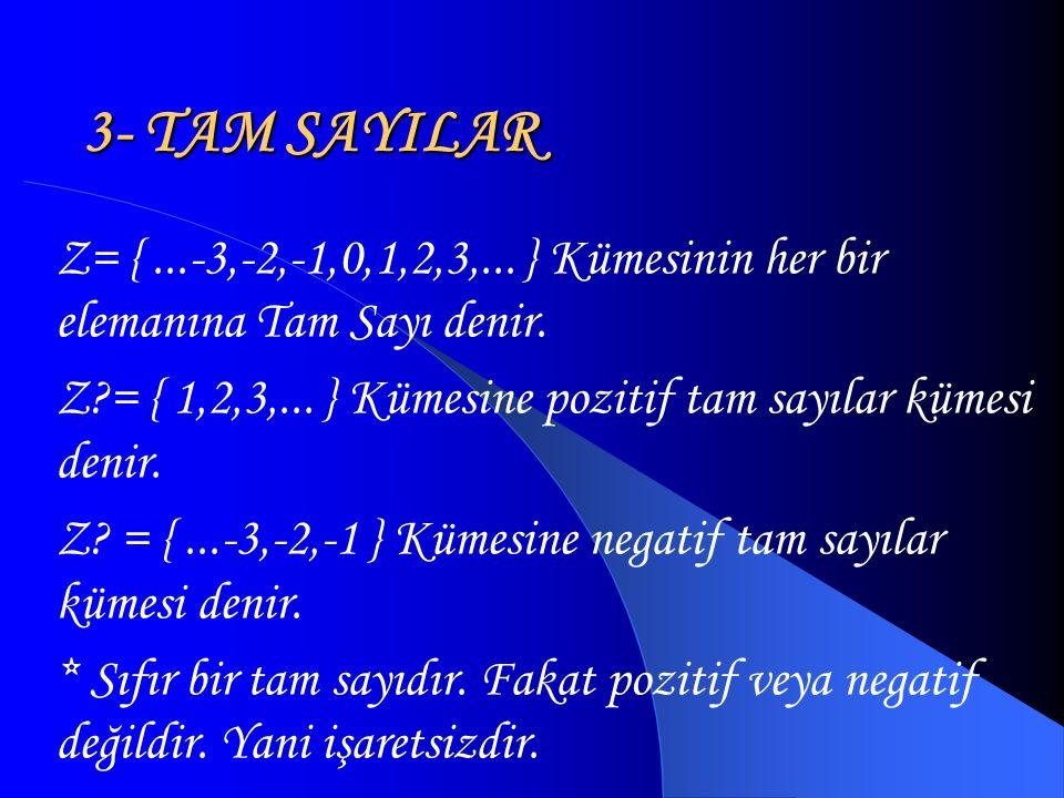 3- TAM SAYILAR Z= { ...-3,-2,-1,0,1,2,3,... } Kümesinin her bir elemanına Tam Sayı denir.