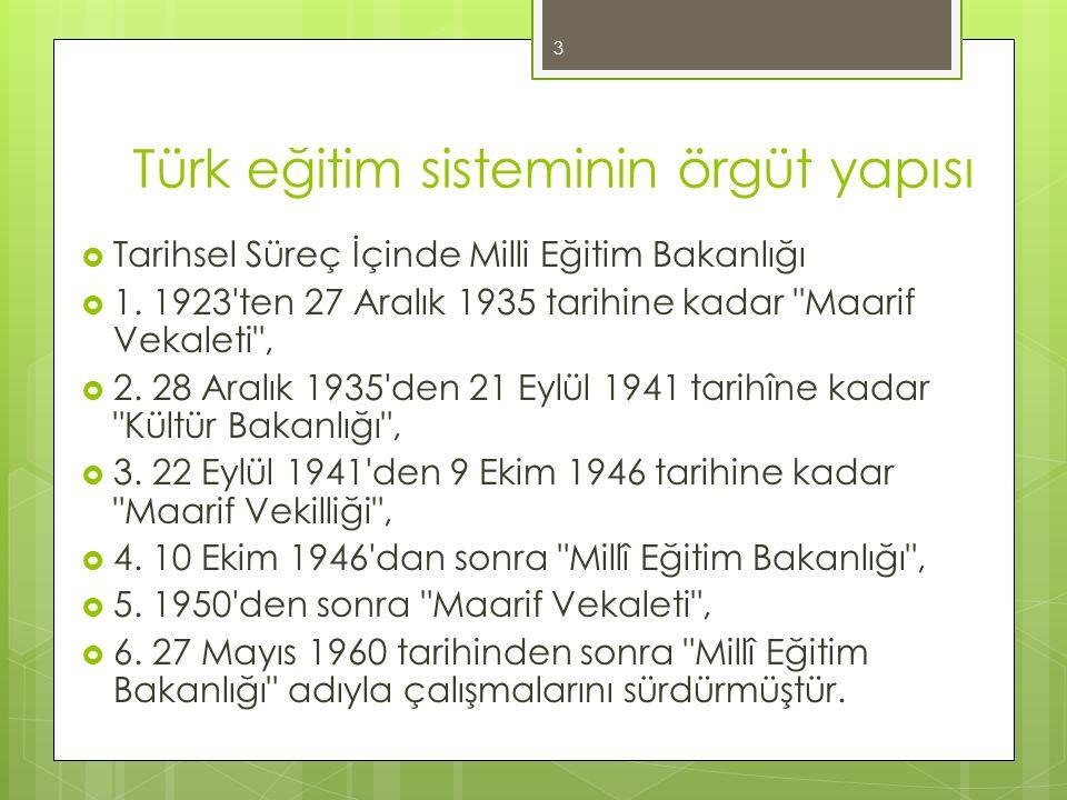 Türk eğitim sisteminin örgüt yapısı