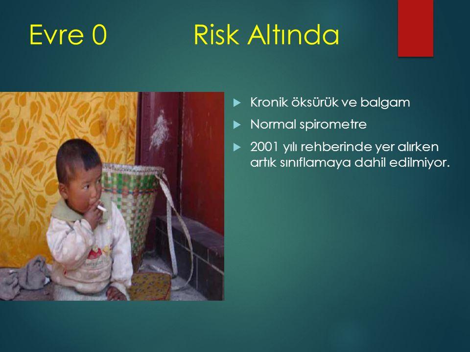 Evre 0 Risk Altında Kronik öksürük ve balgam Normal spirometre