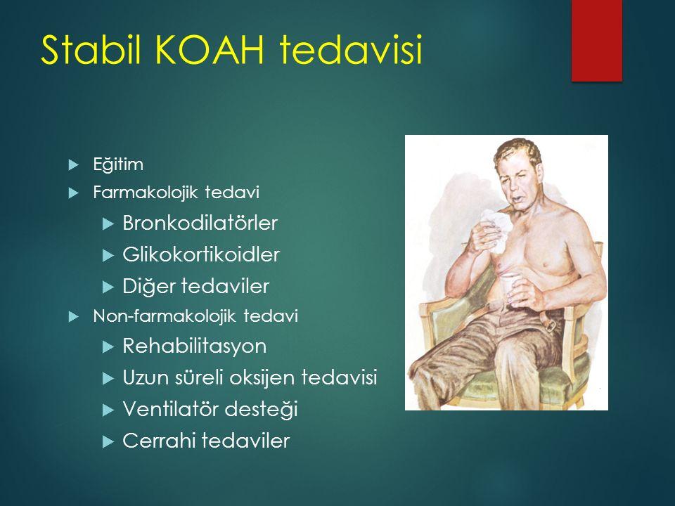 Stabil KOAH tedavisi Bronkodilatörler Glikokortikoidler