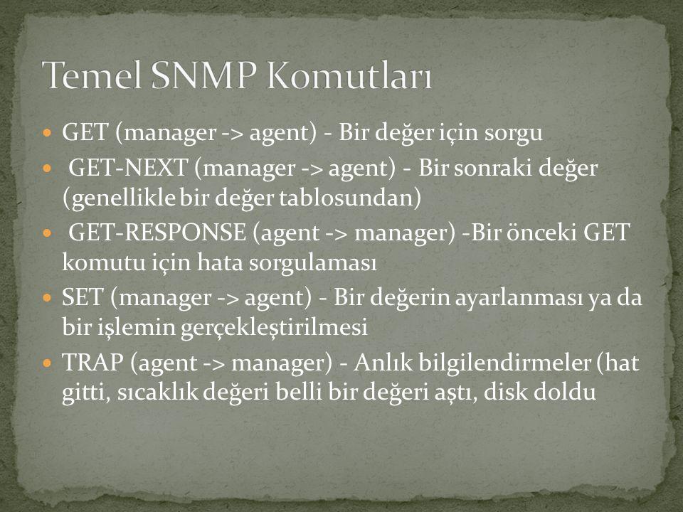 Temel SNMP Komutları GET (manager -> agent) - Bir değer için sorgu