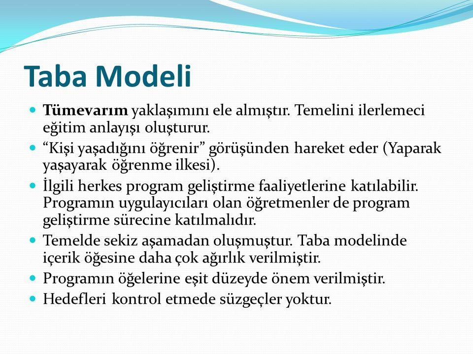 Taba Modeli Tümevarım yaklaşımını ele almıştır. Temelini ilerlemeci eğitim anlayışı oluşturur.