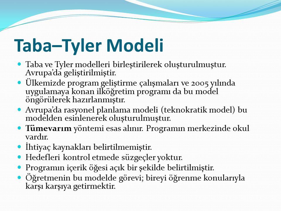 Taba–Tyler Modeli Taba ve Tyler modelleri birleştirilerek oluşturulmuştur. Avrupa'da geliştirilmiştir.