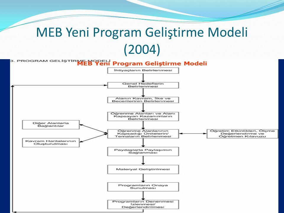 MEB Yeni Program Geliştirme Modeli (2004)