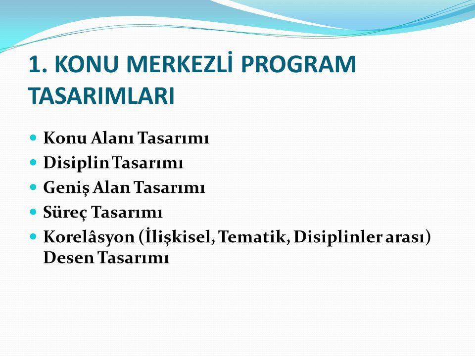 1. KONU MERKEZLİ PROGRAM TASARIMLARI