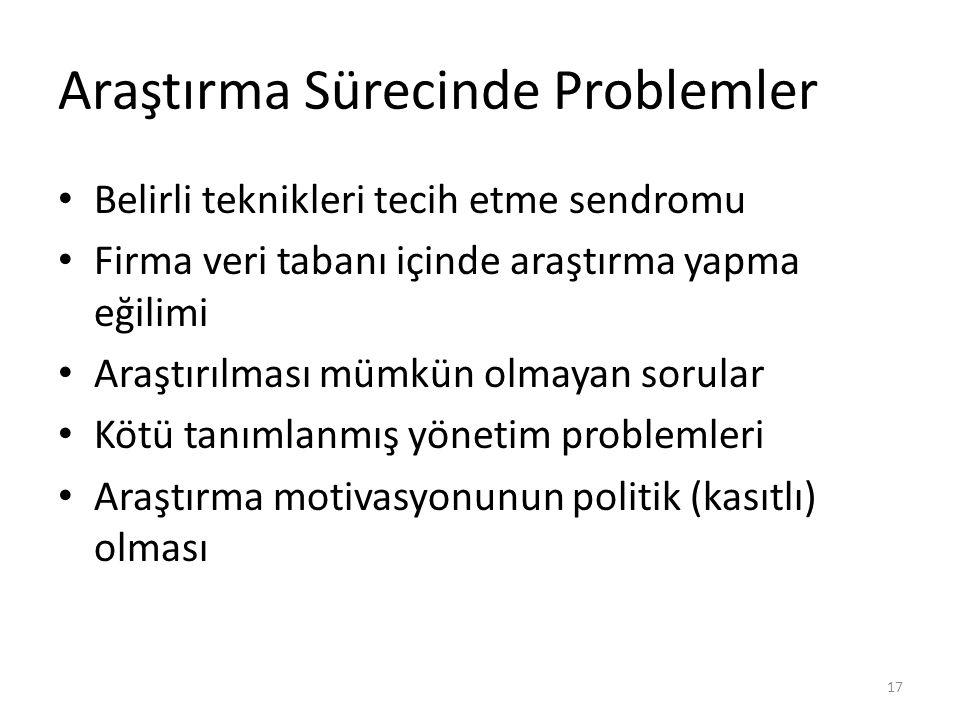Araştırma Sürecinde Problemler